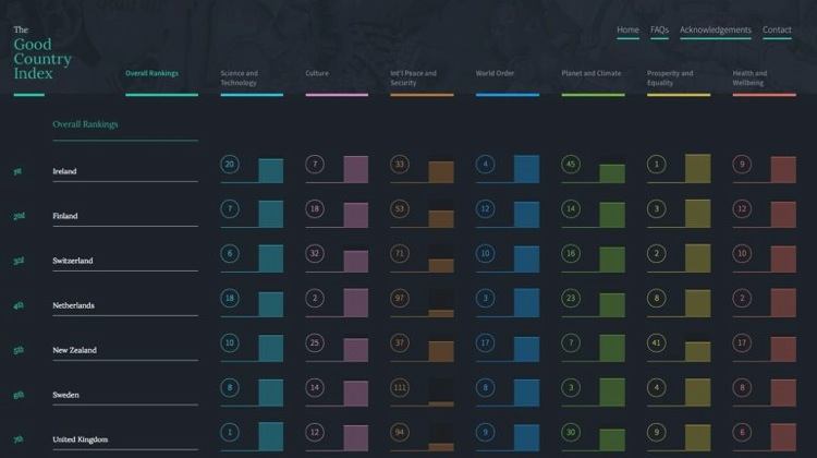 Good country index1