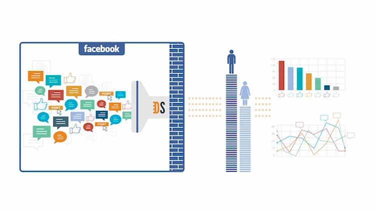 Topic Data, la herramienta de Facebook para que las marcas sepan sobre qué están hablando los usuarios