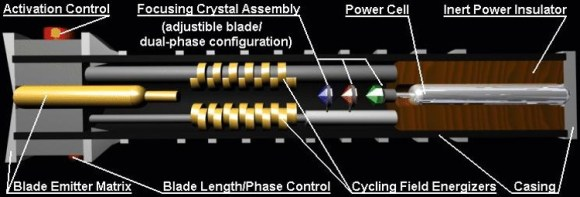 Se puede fabricar un sable laser 1