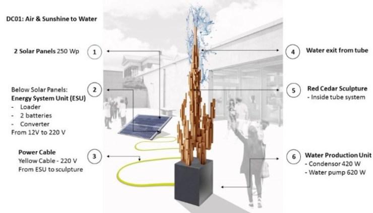 Fuente movida energia solar produce propia agua partir agua
