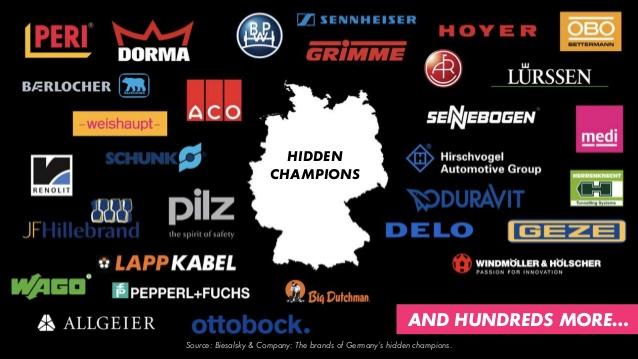 Los 100 sitios web 2.0 más populares de Alemania