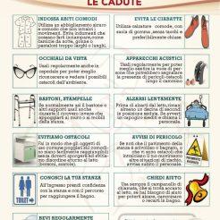 Poster-Consigli per prevenire le cadute