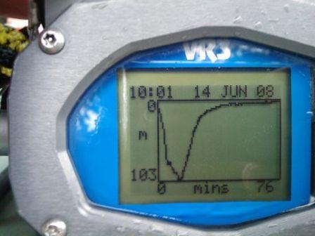 Profil de la plongée à 103 mètres à grande cale Lac du Bourget
