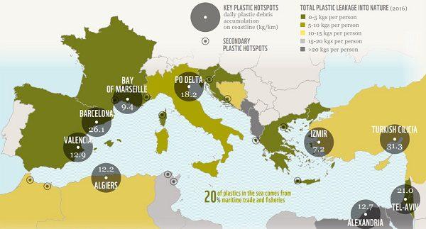 Ville de la ville de la cote méditerranéenne les plus polluées par le plastique source WWF