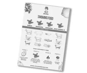 smoking food - La Caja de Bruno