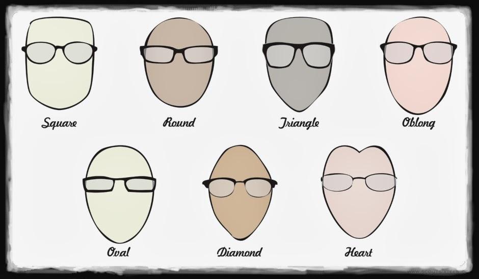 5 Tips Para Escoger Tus Gafas Según Tu Tipo De Rostro La Etiquette