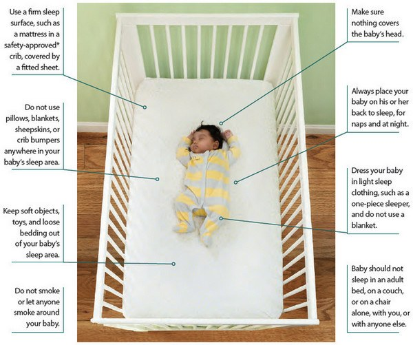 CAP Infant Sleep Safety Chart