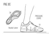 [Brevet] Adidas veut sa part du marché de la personnalisation 3
