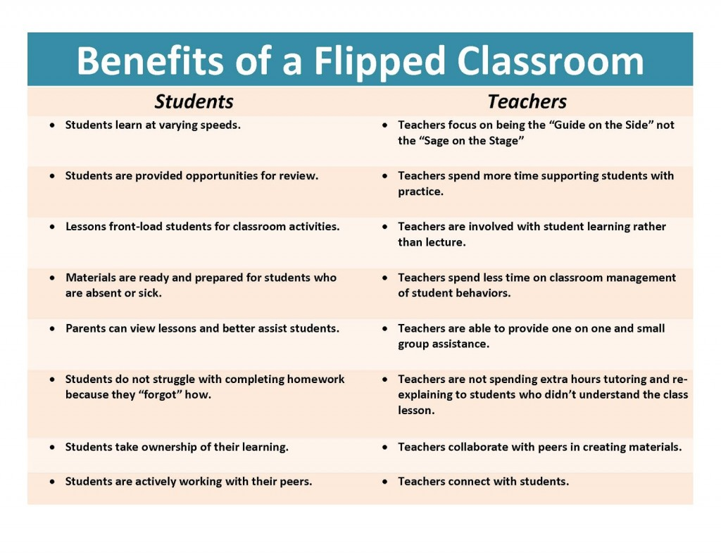 Flipped-Classroom-table