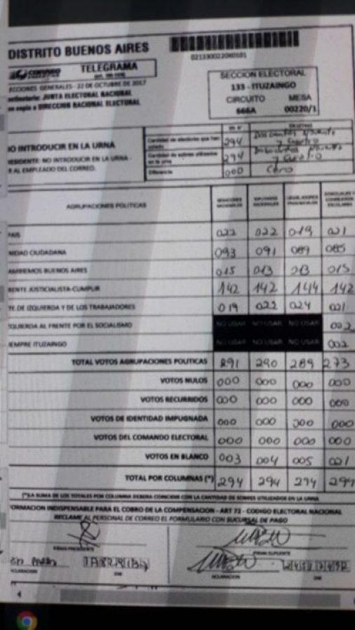 Elecciones en Ituzaingó: aparecen actas mal sumadas y Cambiemos sumaría otro concejal 2