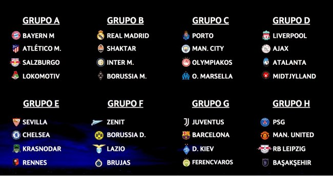 Champions League: Messi vs Cristiano, en fase de grupos 1