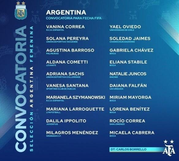 Las chicas argentinas jugarán en la fecha FIFA 1