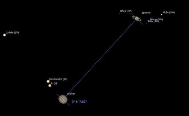 """Gran Conjunción de Júpiter y Saturno: en minutos veremos la """"Estrella de Belén"""" 1"""