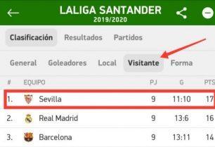 El Sevilla, como visitante