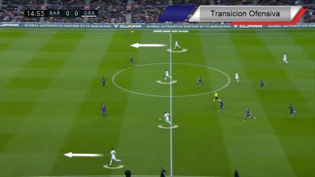 Transición ofensiva ante el FC Barcelona
