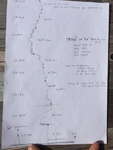 Topo of the multi-pitch route Merci La Vie. (Credits: Roger Schäli / Nina Caprez)