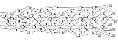 Schéma du DAG du IOTA