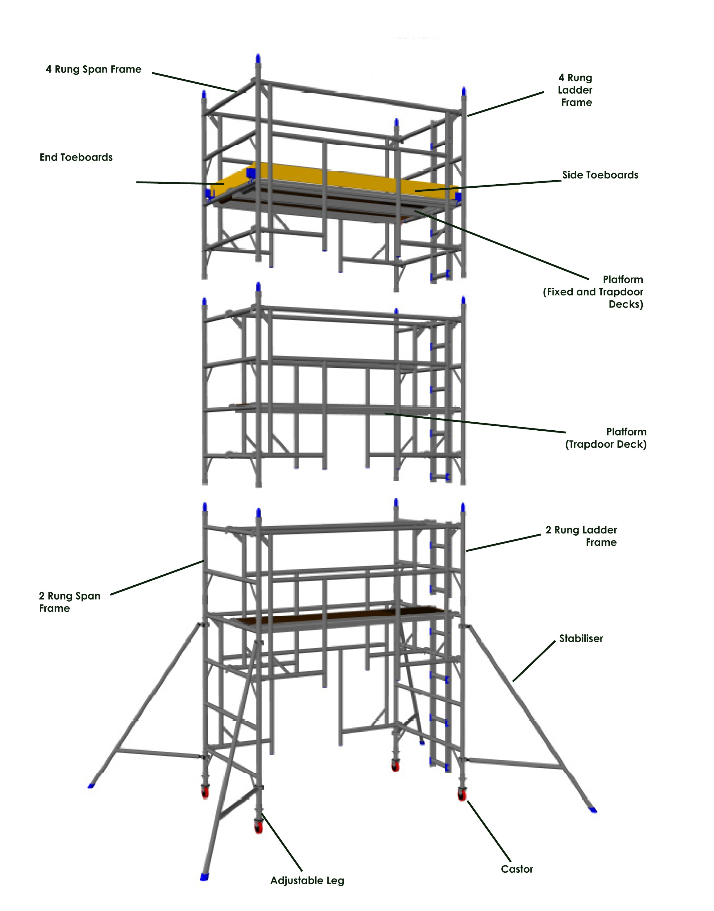Scaffolding Parts Diagram