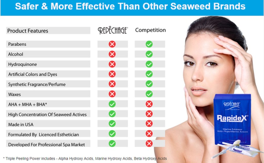 Repechage Rapidex Comparison Chart