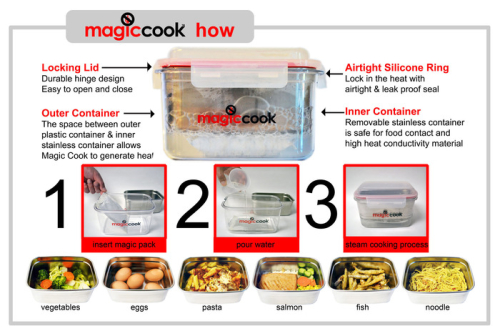 cook without fire electricity gas (2)