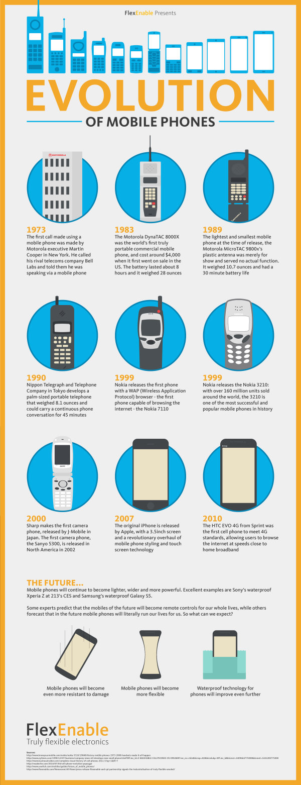 infographic evolution mobile phones