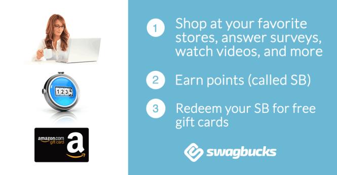 Make money with surveys. Make money from home using Swagbucks