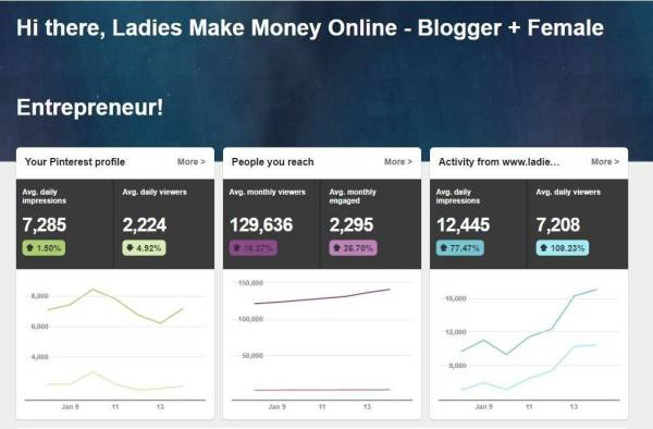 Use Pinterest to get more traffic for your blog and grow your online business