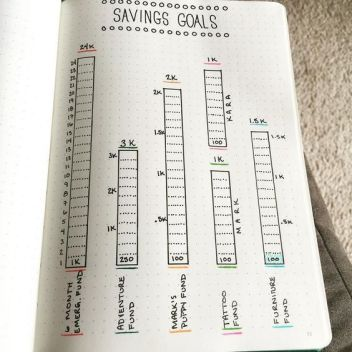 http://www.notey.com/@gurl_unofficial/external/13746258/20-genius-bullet-journal-page-ideas-that-will-keep-you-organized-af.html?utm_content=bufferac81b&utm_medium=social&utm_source=pinterest.com&utm_campaign=buffer