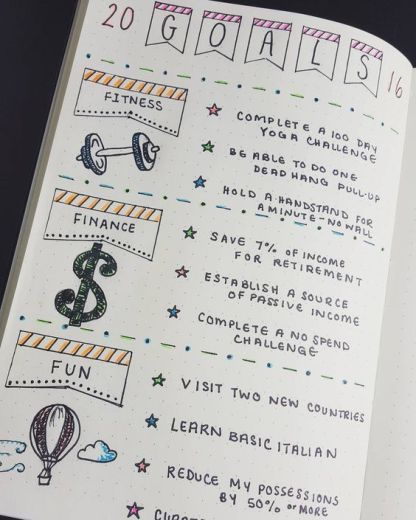 http://momspark.net/10-bullet-journal-ideas-to-kickstart-your-new-obsession/