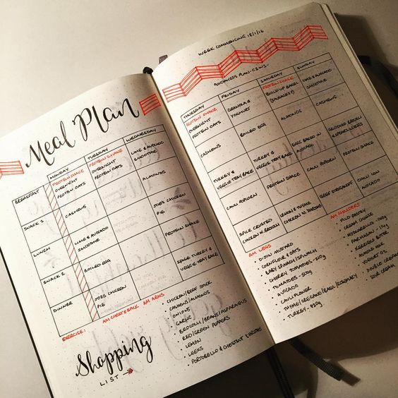 http://www.thekitchn.com/do-you-use-your-bullet-journal-to-meal-plan-235972