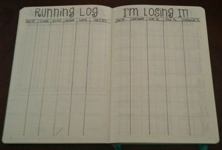 http://sublimereflection.com/ideas-tracking-health-fitness-bullet-journal/