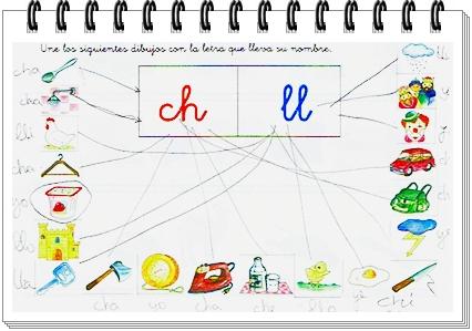 Ejercicios de Conciencia Fon%C3%A9mica1 ¿Cómo ayudar a un hijo disléxico?