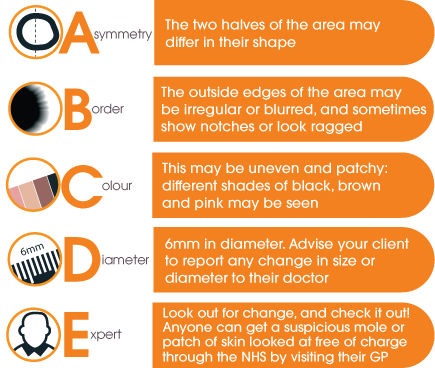 early_signs_of_skin_cancer_checklist