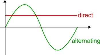 tutorials:learn:powersupply:index.html [AdaWiki]