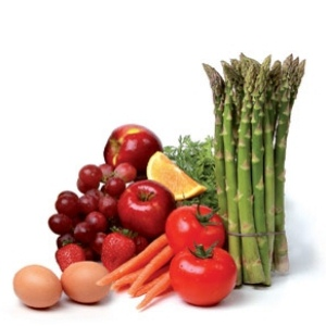 Proper Diet and Nutrition