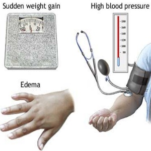 Types Of Blood Pressure During Pregnancy