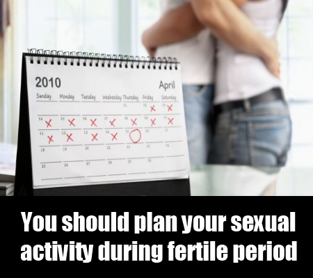 Know Your Fertile Period