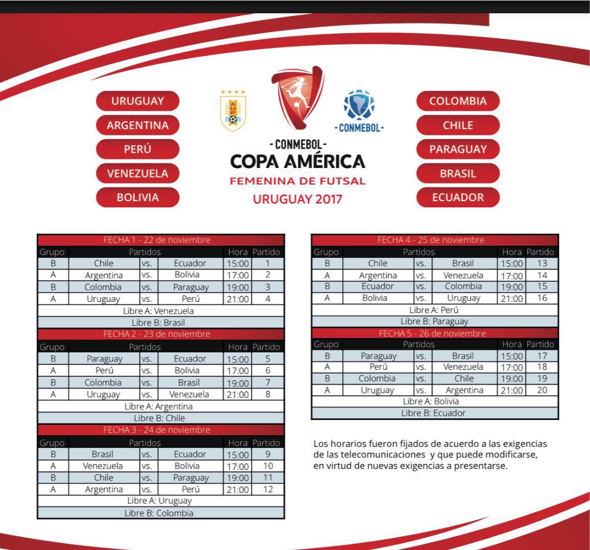 Calendario Coppa America.Copa America Fischio D Inizio Le Gare Di Oggi E La