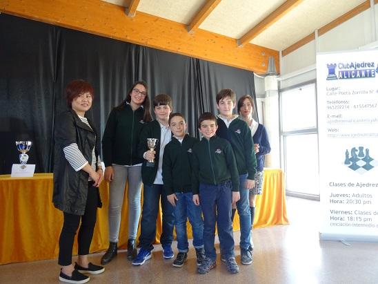 4º clasificado para el equipo de ajedrez del Colegio Apa La Encarnación en el II Torneo por Equipos de Colegios.