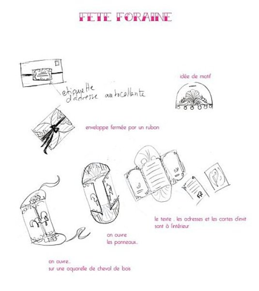 Faire-parts-fete-foraine-inspiration-mygeorges.jpg