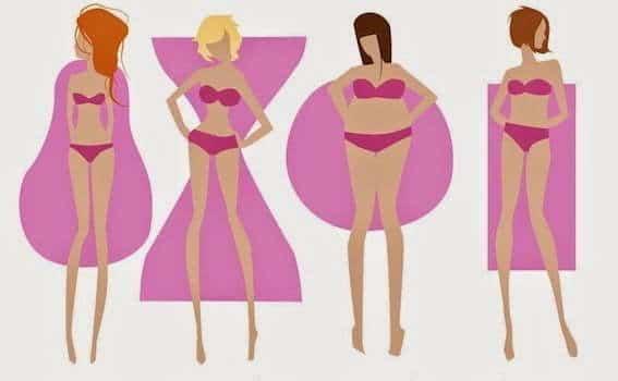tipos+de+cuerpos+femeninos+moda+en+monteria