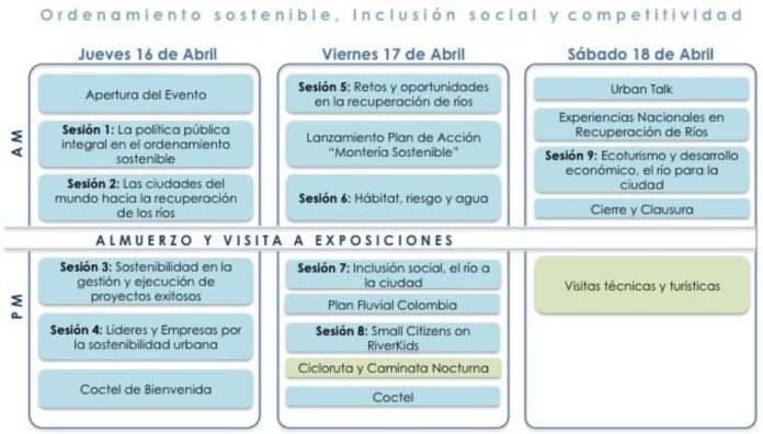 PROGRAMA GENERAL PRIMER FORO GLOBAL DE CIUDADES CON RÍO 2015Montería
