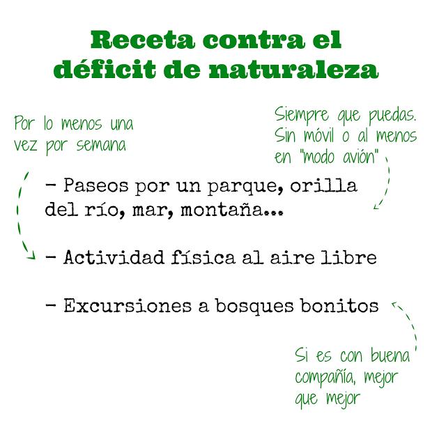 Combatir Deficit de naturaleza
