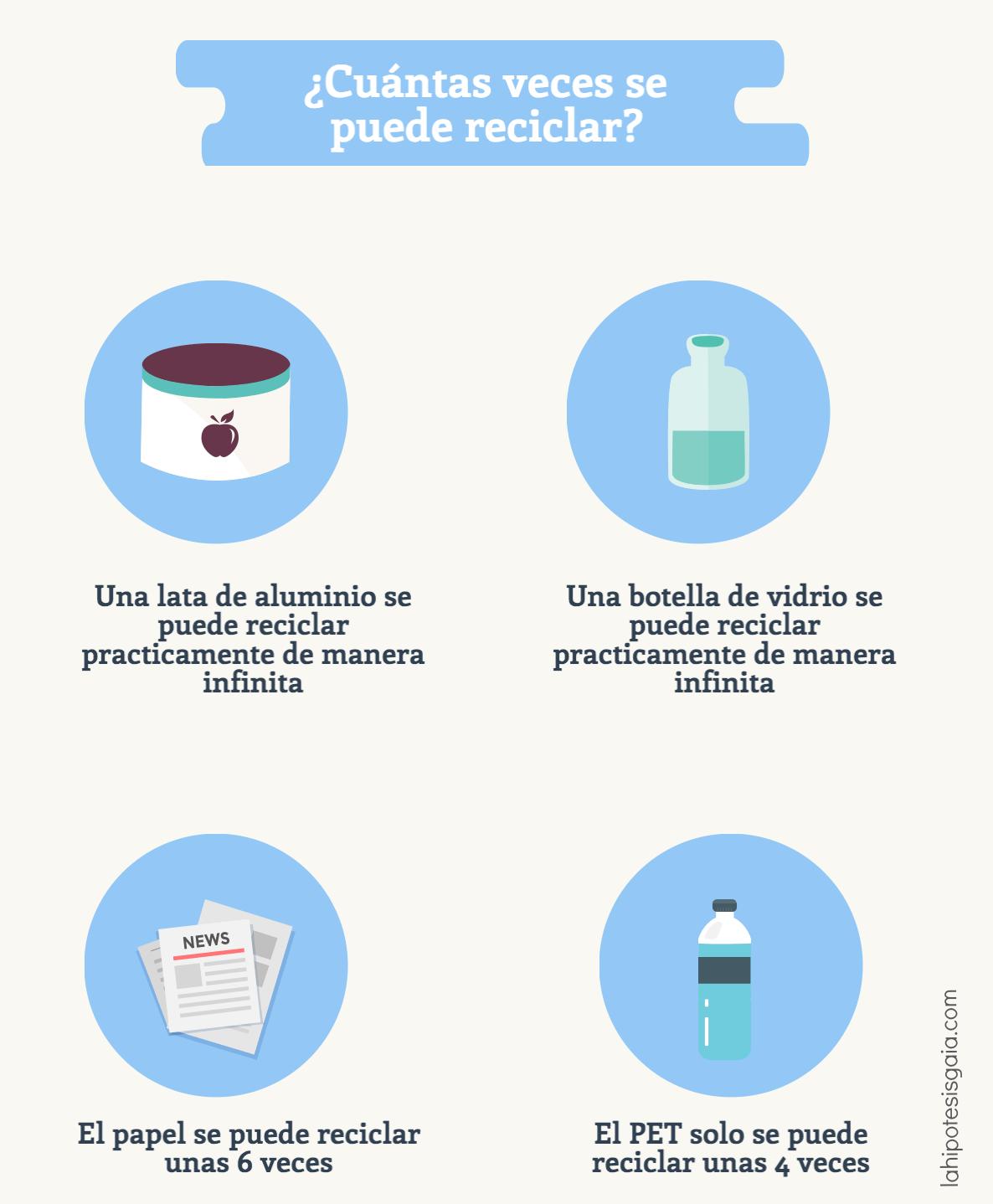 infografia-envases