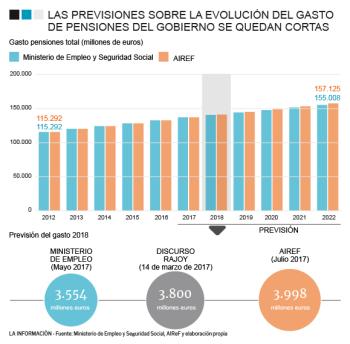 """5aa9824c85220% - Rajoy desveló una cifra """"curiosa"""" ... ¿no creen?"""