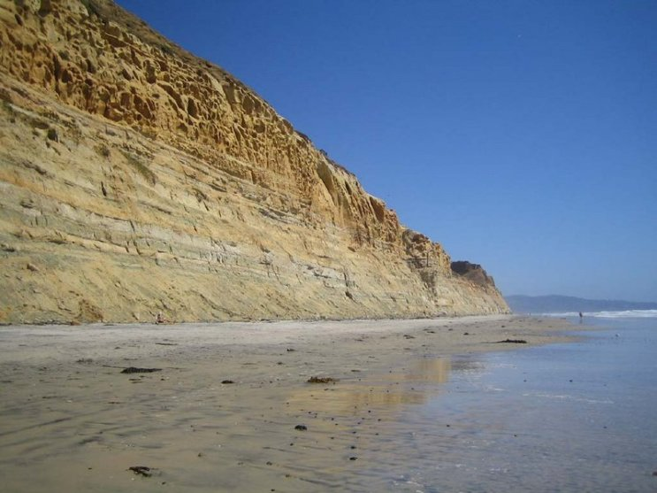 Black's Beach La Jolla