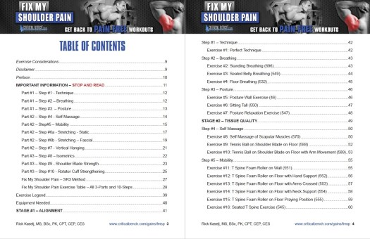 Fix My Shoulder Pain Table of Contents
