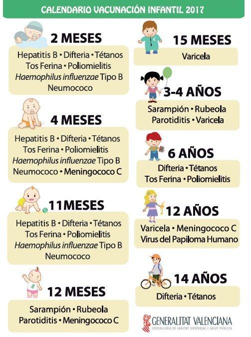 Sanitat modifica el calendario de vacunación infantil de la Comunitat Valenciana
