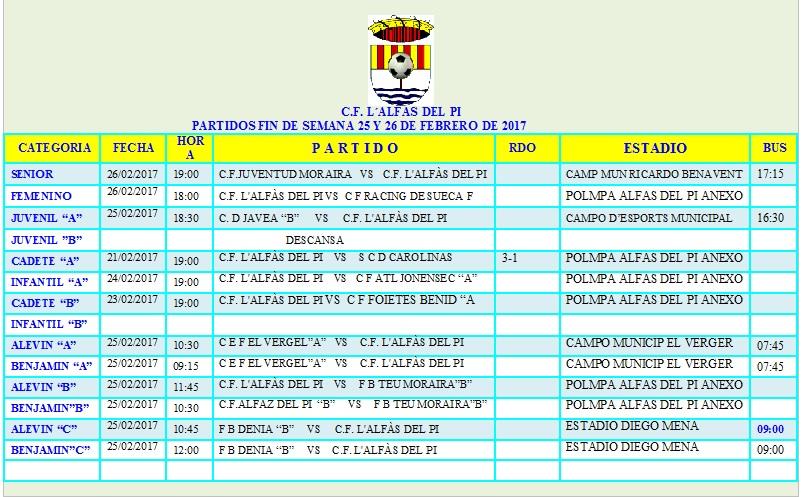 Partidos de Fútbol que se juegan este fin de semana 25 y 26 de febrero.