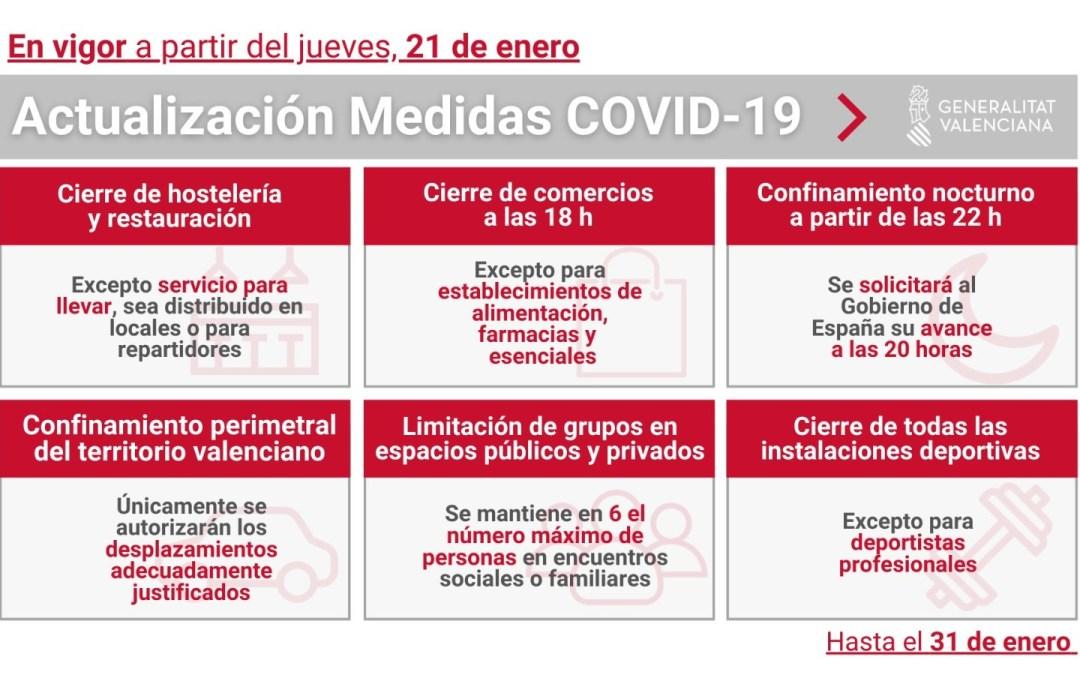 Actualizacion de Medidas Coronavirus desde 21 de Enero